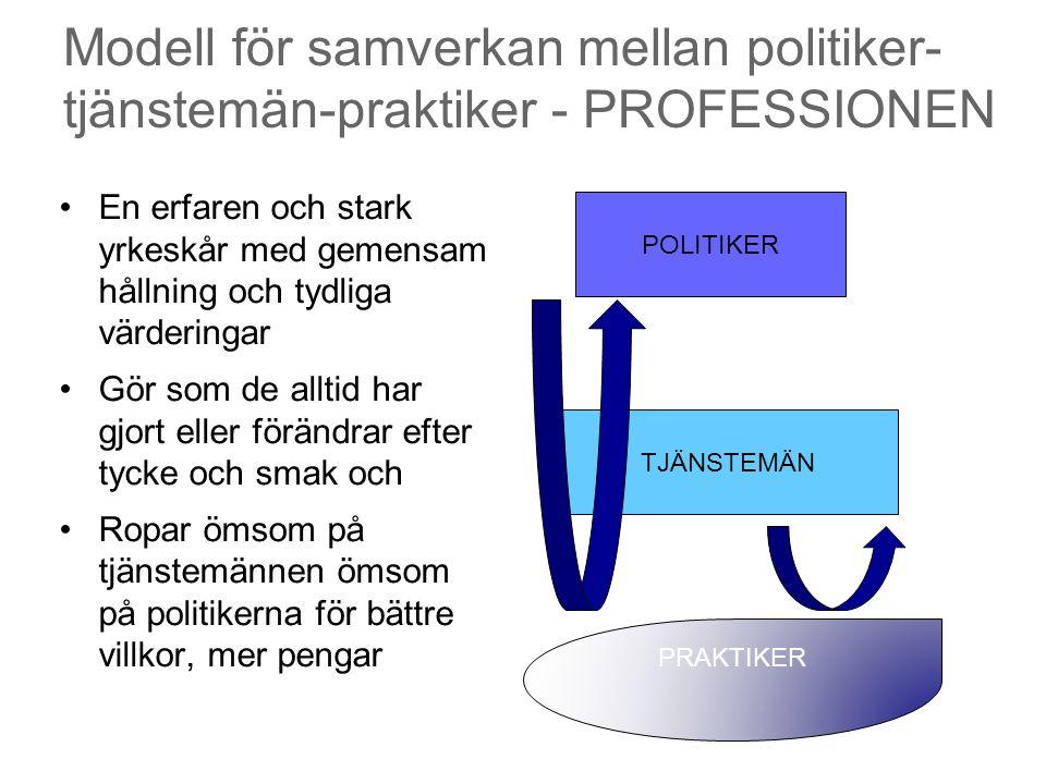 Modell för samverkan mellan politiker- tjänstemän-praktiker - PROFESSIONEN En erfaren och stark yrkeskår med gemensam hållning och tydliga värderingar