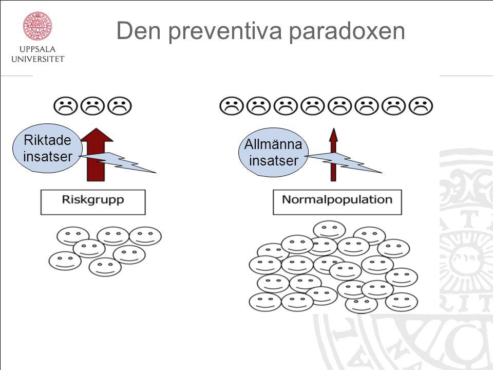 Den preventiva paradoxen Riktade insatser Allmänna insatser