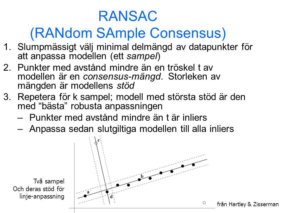 RANSAC (RANdom SAmple Consensus) 1.Slumpmässigt välj minimal delmängd av datapunkter för att anpassa modellen (ett sampel) 2.Punkter med avstånd mindre än en tröskel t av modellen är en consensus-mängd.