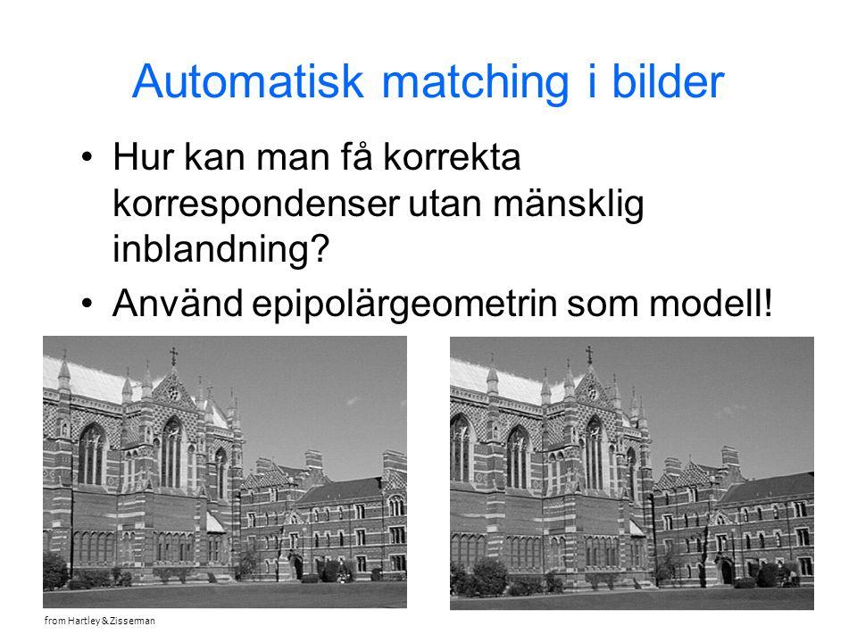Automatisk matching i bilder Hur kan man få korrekta korrespondenser utan mänsklig inblandning.