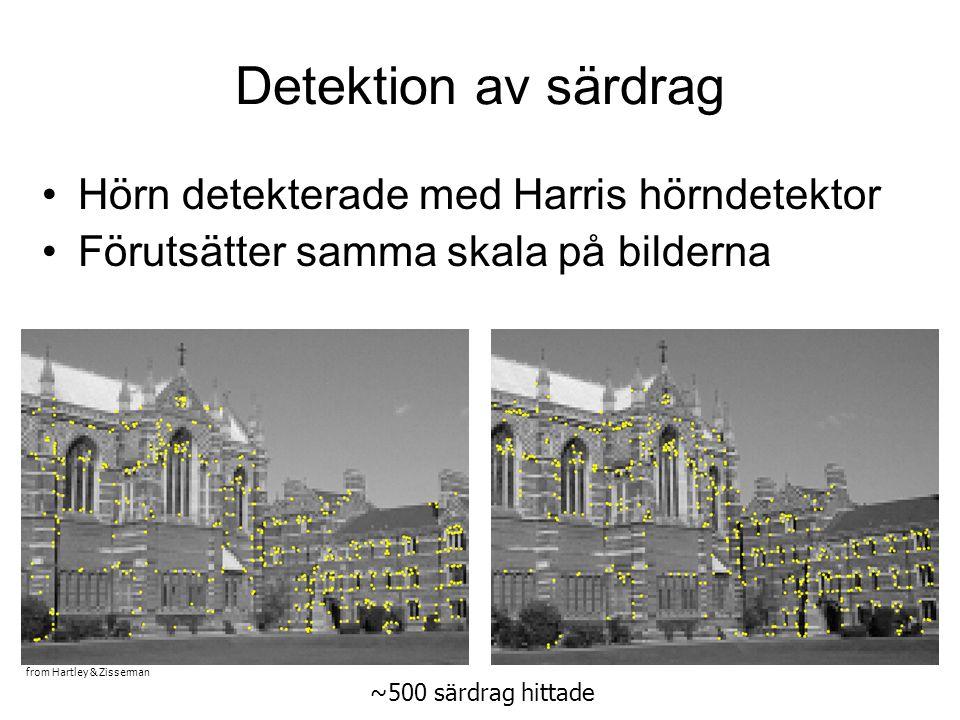 Detektion av särdrag Hörn detekterade med Harris hörndetektor Förutsätter samma skala på bilderna from Hartley & Zisserman ~500 särdrag hittade