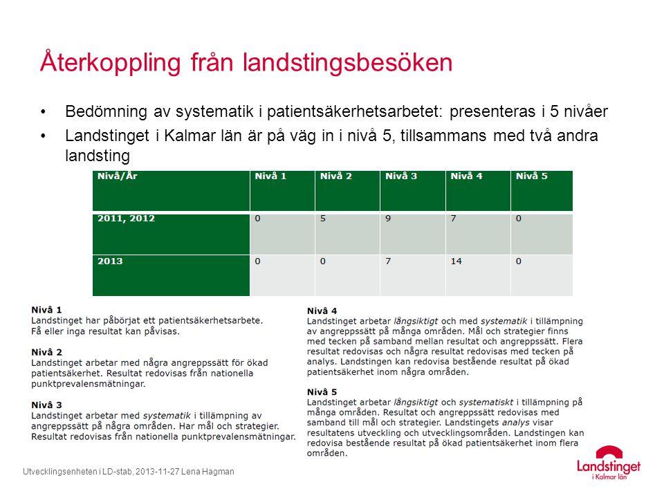 Återkoppling från landstingsbesöken Bedömning av systematik i patientsäkerhetsarbetet: presenteras i 5 nivåer Landstinget i Kalmar län är på väg in i