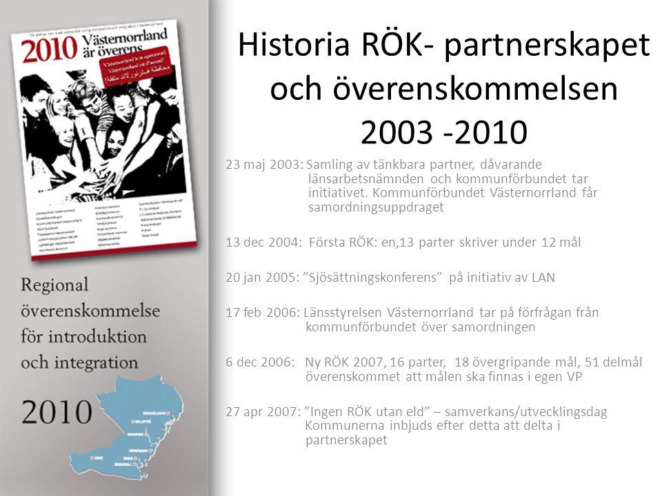 Historia RÖK- partnerskapet och överenskommelsen 2003 -2010 23 maj 2003: Samling av tänkbara partner, dåvarande länsarbetsnämnden och kommunförbundet tar initiativet.