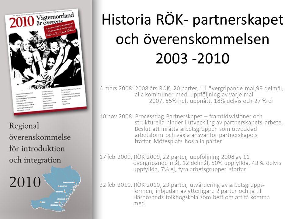 Historia RÖK- partnerskapet och överenskommelsen 2003 -2010 6 mars 2008: 2008 års RÖK, 20 parter, 11 övergripande mål,99 delmål, alla kommuner med, uppföljning av varje mål 2007, 55% helt uppnått, 18% delvis och 27 % ej 10 nov 2008: Processdag Partnerskapet – framtidsvisioner och strukturella hinder i utveckling av partnerskapets arbete.