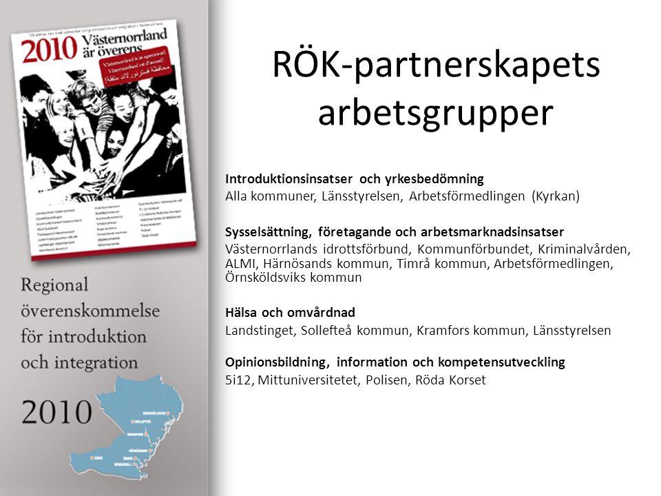 RÖK-partnerskapets arbetsgrupper Introduktionsinsatser och yrkesbedömning Alla kommuner, Länsstyrelsen, Arbetsförmedlingen (Kyrkan) Sysselsättning, fö