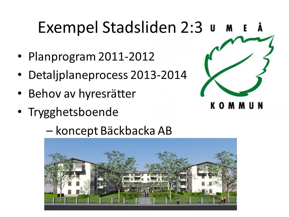 Exempel Stadsliden 2:3 Planprogram 2011-2012 Detaljplaneprocess 2013-2014 Behov av hyresrätter Trygghetsboende – koncept Bäckbacka AB