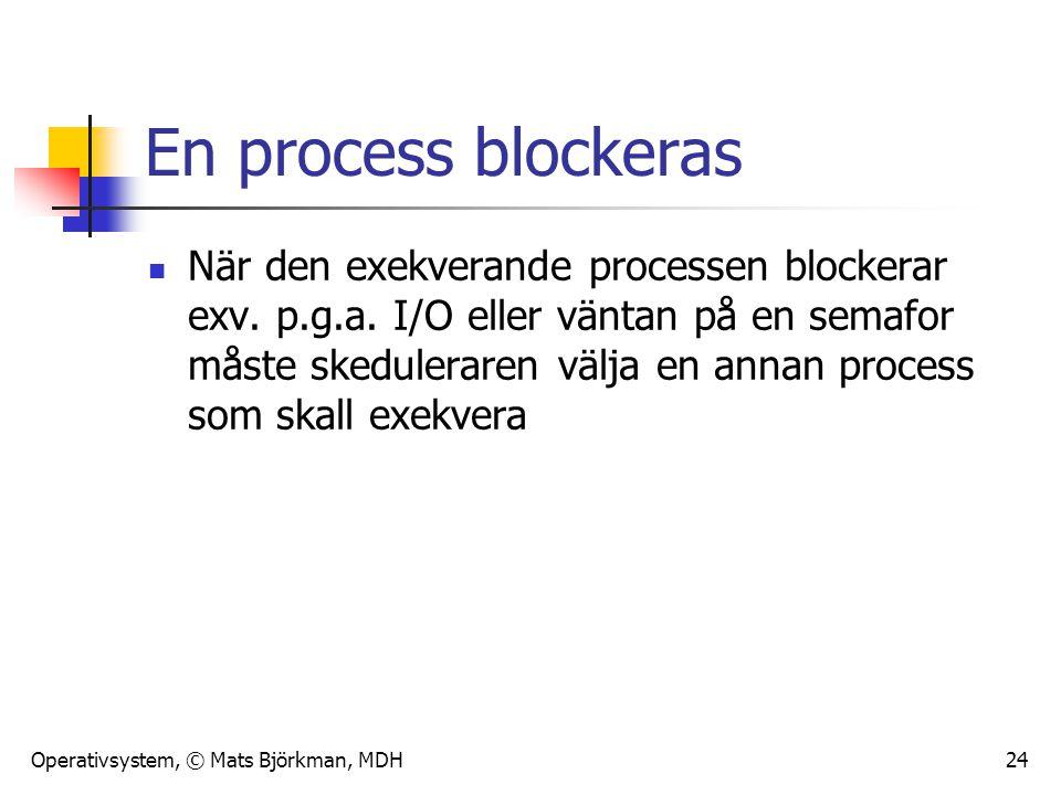 Operativsystem, © Mats Björkman, MDH 24 En process blockeras När den exekverande processen blockerar exv. p.g.a. I/O eller väntan på en semafor måste