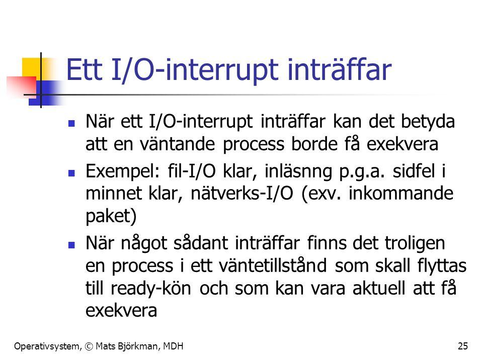 Operativsystem, © Mats Björkman, MDH 25 Ett I/O-interrupt inträffar När ett I/O-interrupt inträffar kan det betyda att en väntande process borde få ex