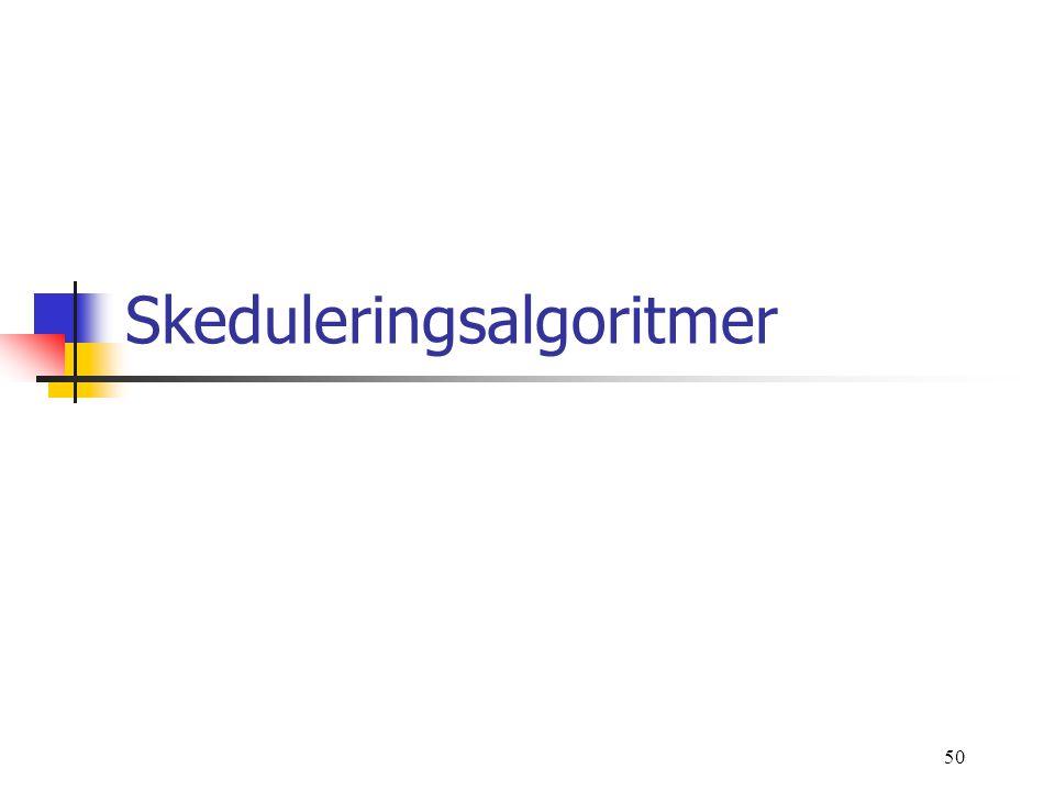 50 Skeduleringsalgoritmer