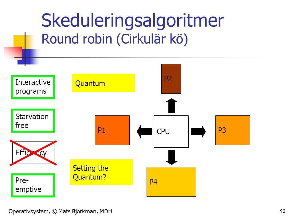 Operativsystem, © Mats Björkman, MDH 52 Skeduleringsalgoritmer Round robin (Cirkulär kö) Interactive programs Starvation free Efficiency Pre- emptive