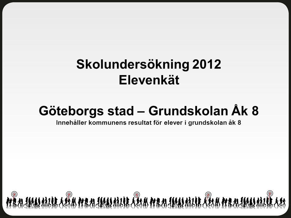Skolundersökning 2012 Elevenkät Göteborgs stad – Grundskolan Åk 8 Innehåller kommunens resultat för elever i grundskolan åk 8