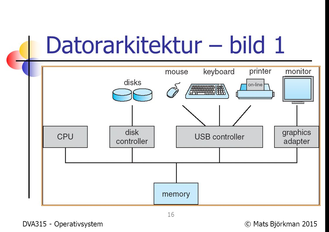 © Mats Björkman 2015DVA315 - Operativsystem Datorarkitektur – bild 2 17