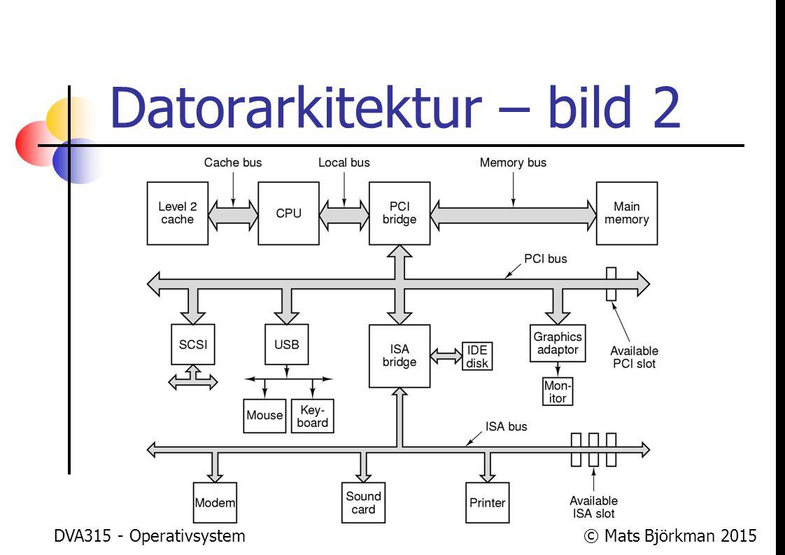 © Mats Björkman 2015DVA315 - Operativsystem Vad gör OS:et.