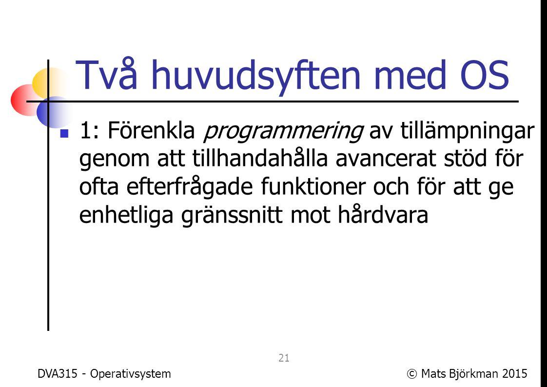 © Mats Björkman 2015 Förenkla programmering Exempel: Filsystem.