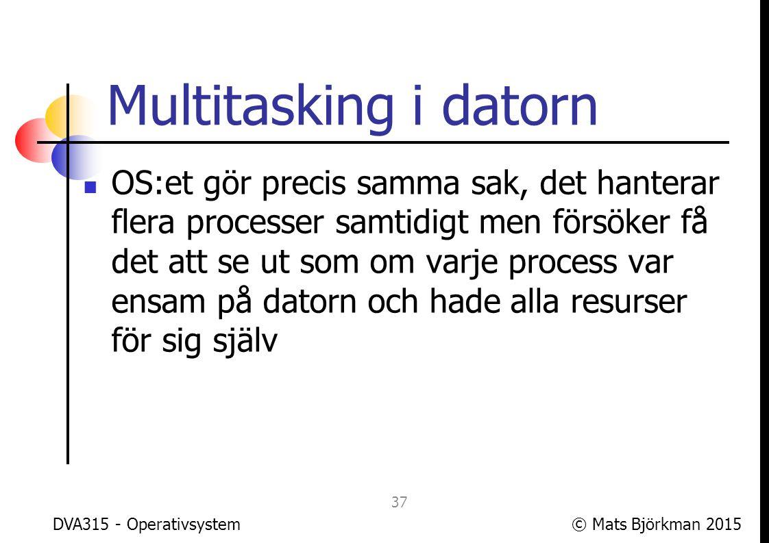 © Mats Björkman 2015DVA315 - Operativsystem 38