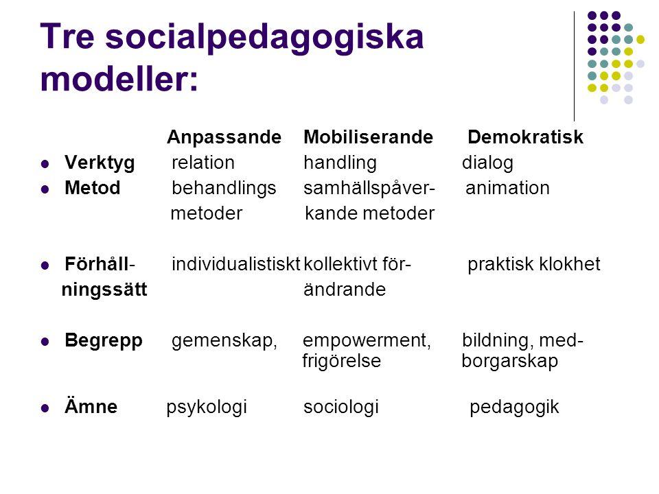 Tre socialpedagogiska modeller: Anpassande Mobiliserande Demokratisk Verktygrelationhandling dialog Metodbehandlingssamhällspåver- animation metoder k