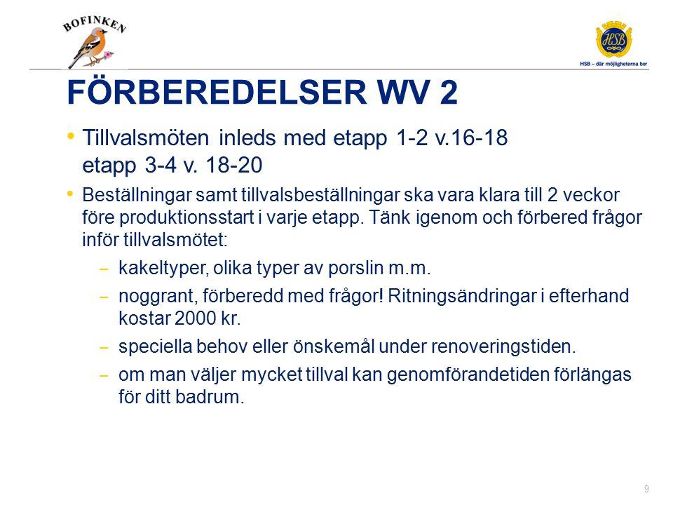 FÖRBEREDELSER WV 2 Tillvalsmöten inleds med etapp 1-2 v.16-18 etapp 3-4 v. 18-20 Beställningar samt tillvalsbeställningar ska vara klara till 2 veckor