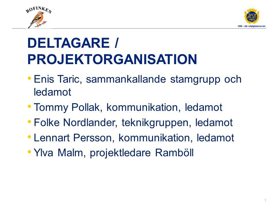 DELTAGARE / PROJEKTORGANISATION Enis Taric, sammankallande stamgrupp och ledamot Tommy Pollak, kommunikation, ledamot Folke Nordlander, teknikgruppen,