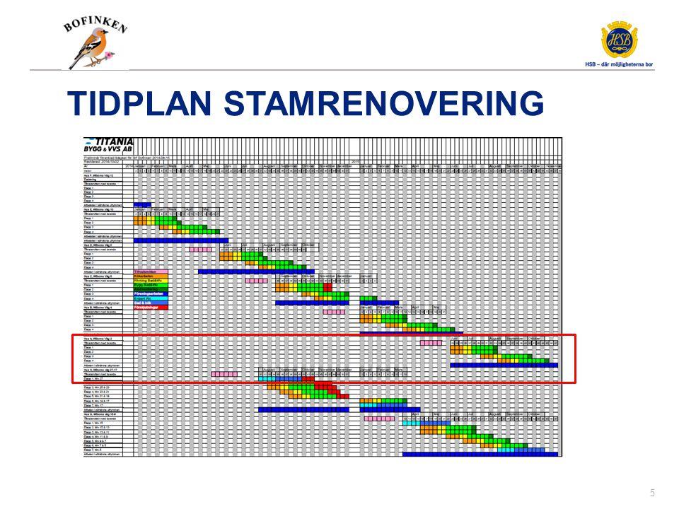 TIDPLAN STAMRENOVERING 5