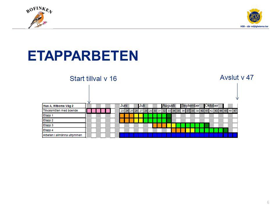 ETAPPARBETEN 6 Start tillval v 16 Avslut v 47