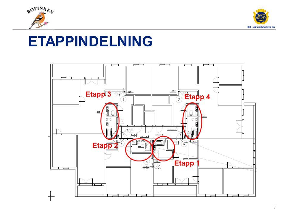 ETAPPINDELNING 7 Etapp 1 Etapp 4 Etapp 3 Etapp 2