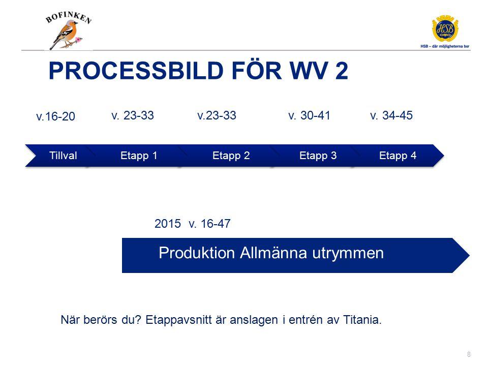 PROCESSBILD FÖR WV 2 TillvalEtapp 1Etapp 2Etapp 3Etapp 4 8 v.16-20 v. 30-41v. 34-45 v. 23-33 Produktion Allmänna utrymmen När berörs du? Etappavsnitt