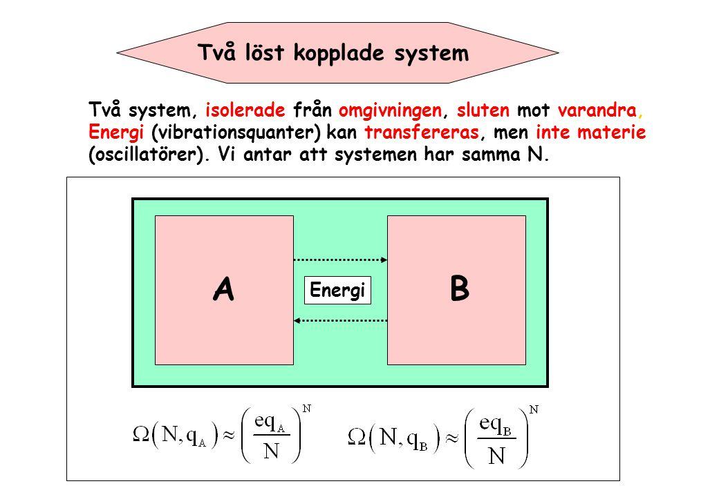Två löst kopplade system AB Energi Två system, isolerade från omgivningen, sluten mot varandra, Energi (vibrationsquanter) kan transfereras, men inte