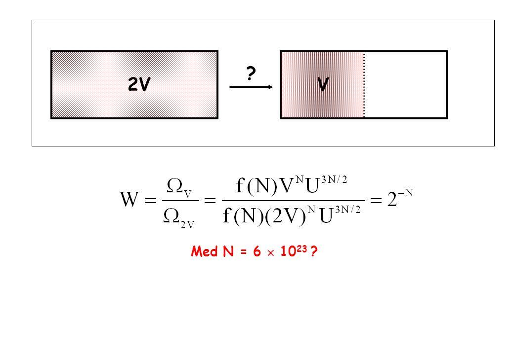 V2V Med N = 6  10 23