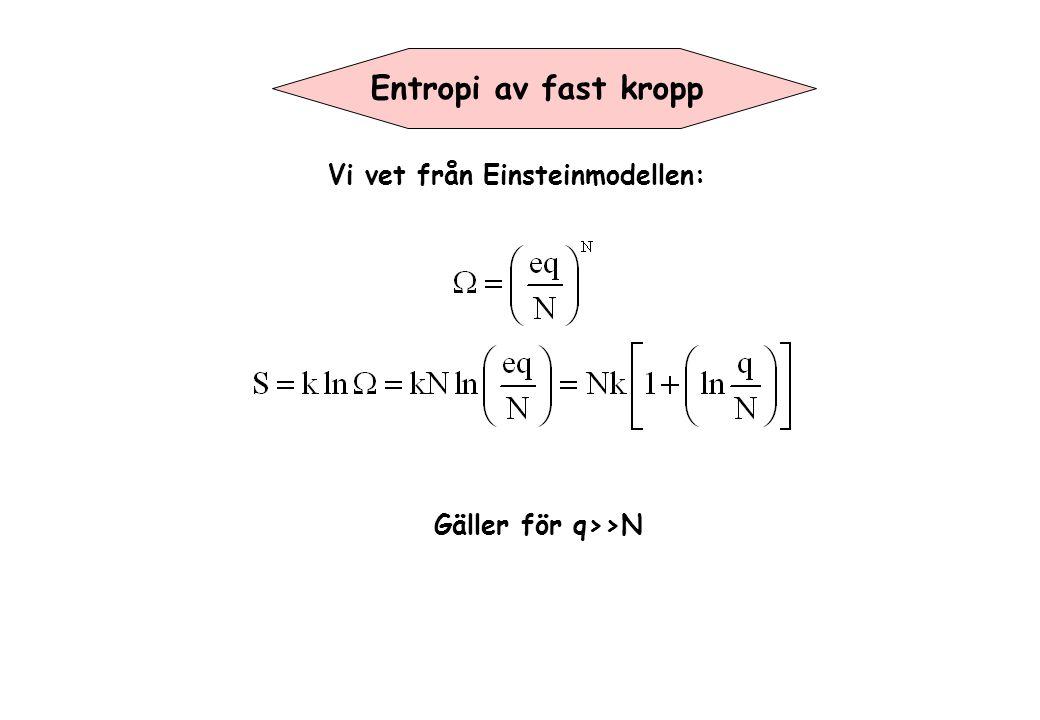 Entropi av fast kropp Gäller för q>>N Vi vet från Einsteinmodellen: