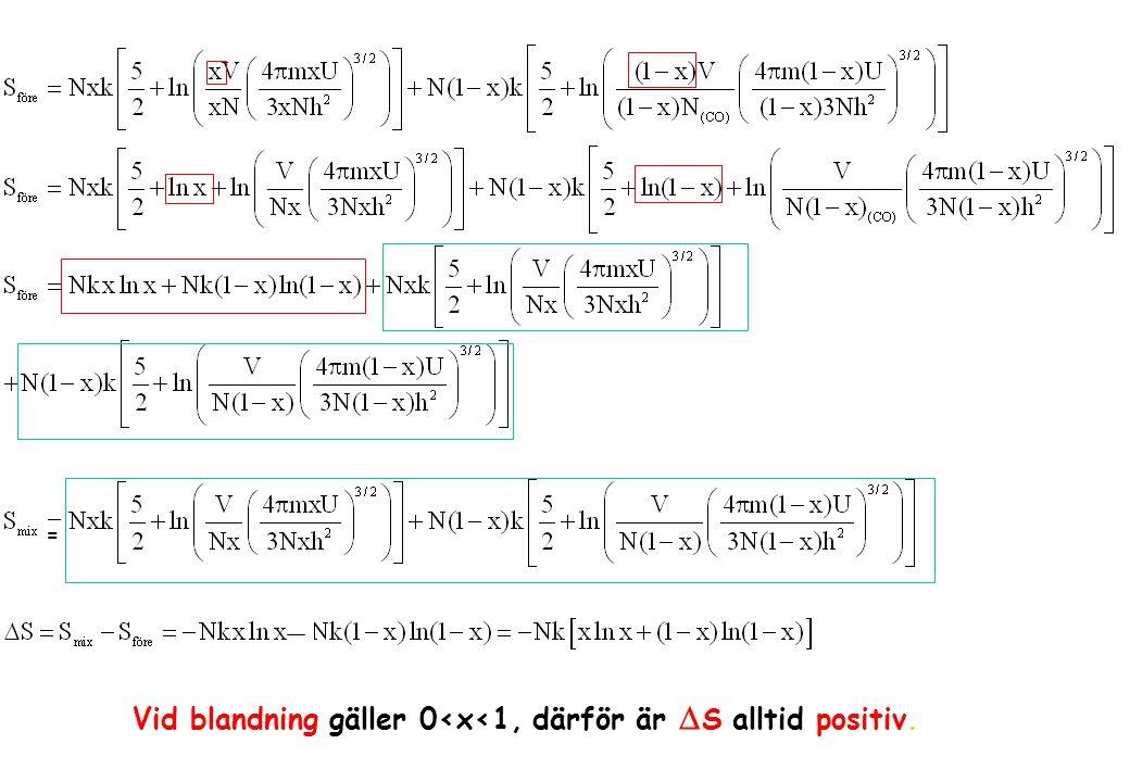 Vid blandning gäller 0<x<1, därför är  S alltid positiv. =