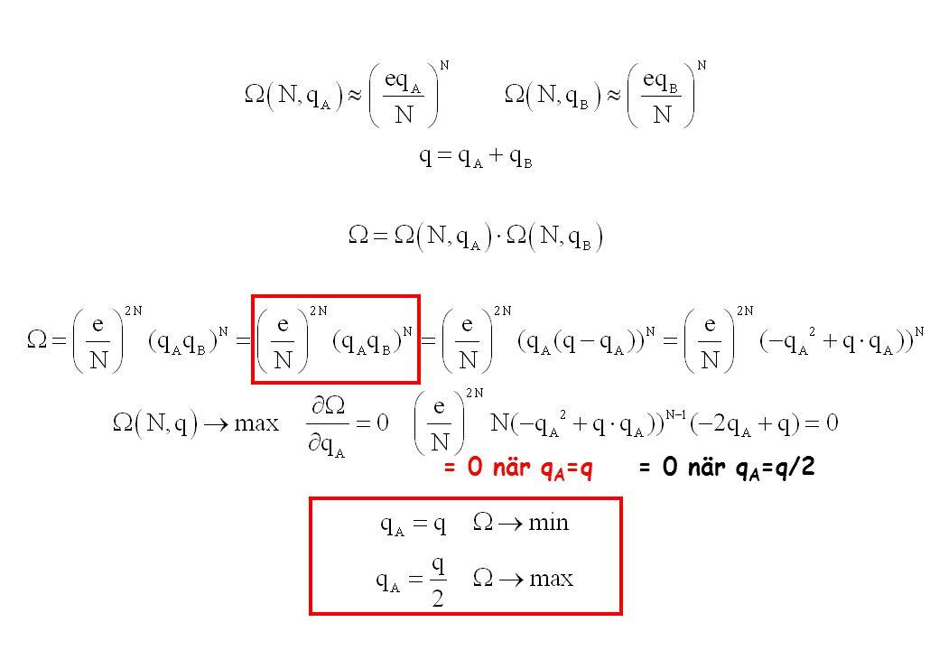 = 0 när q A =q= 0 när q A =q/2