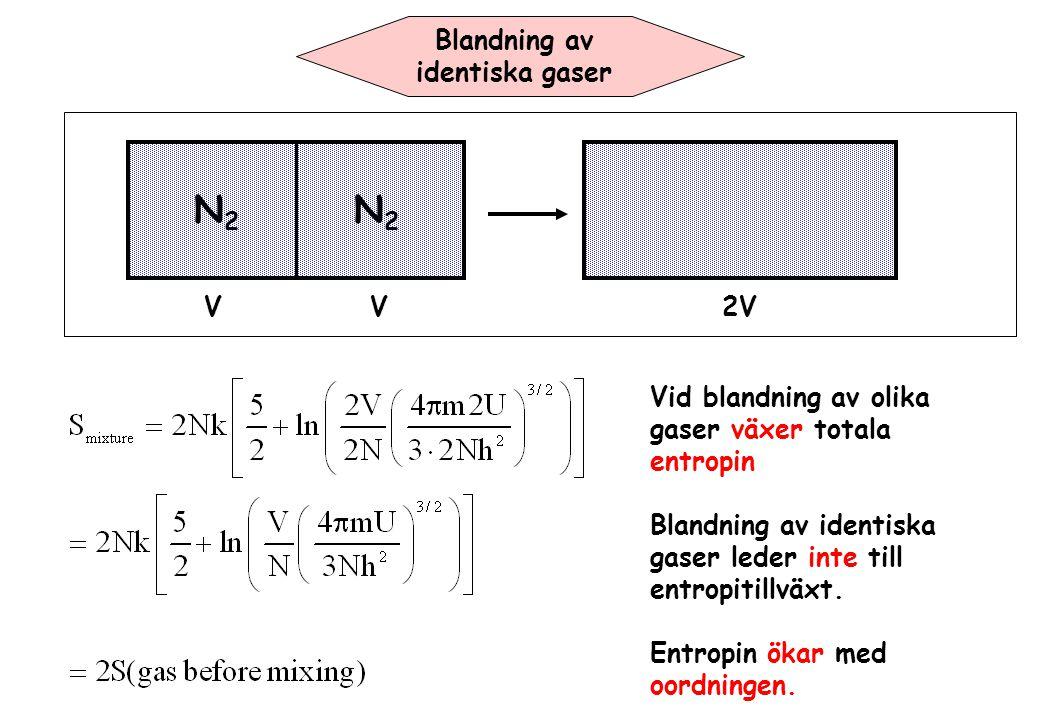 N2N2 N2N2 2VVV Blandning av identiska gaser Vid blandning av olika gaser växer totala entropin Blandning av identiska gaser leder inte till entropitil