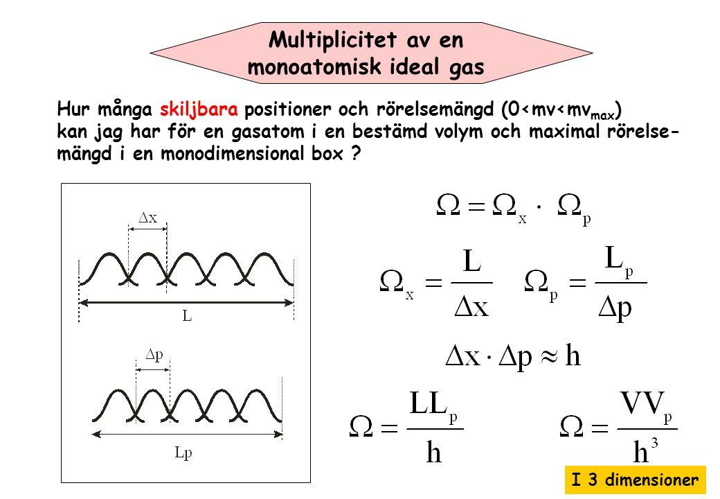 Multiplicitet av en monoatomisk ideal gas Hur många skiljbara positioner och rörelsemängd (0<mv<mv max ) kan jag har för en gasatom i en bestämd volym