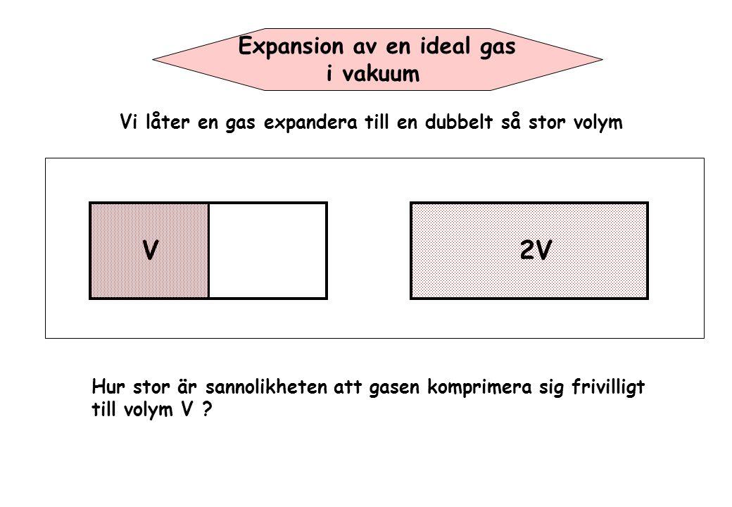 Expansion av en ideal gas i vakuum Vi låter en gas expandera till en dubbelt så stor volym V2V Hur stor är sannolikheten att gasen komprimera sig frivilligt till volym V
