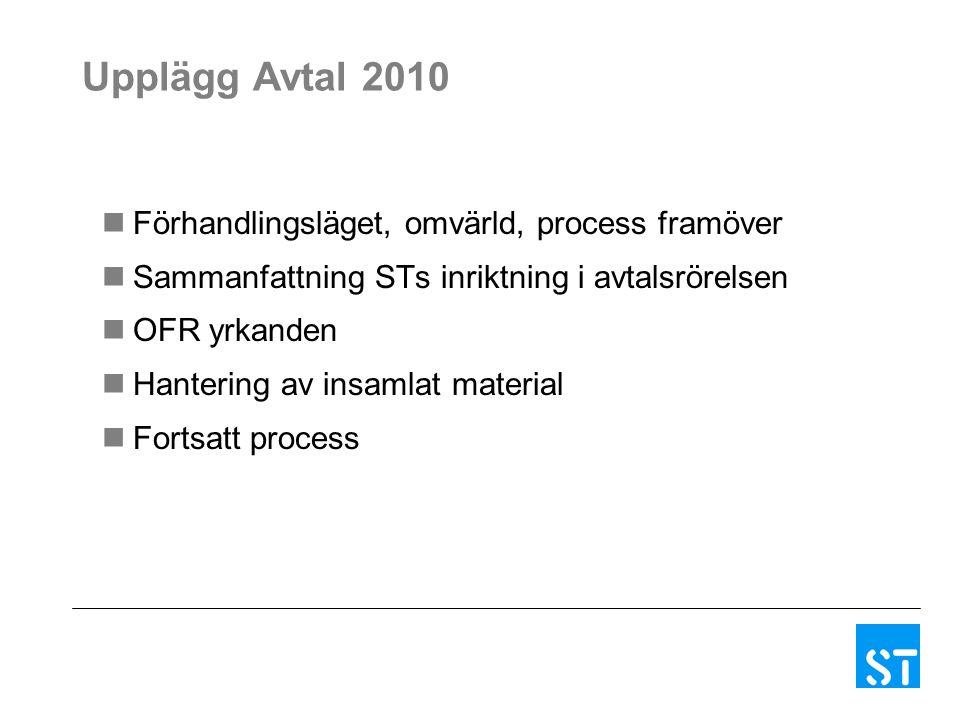 Upplägg Avtal 2010 Förhandlingsläget, omvärld, process framöver Sammanfattning STs inriktning i avtalsrörelsen OFR yrkanden Hantering av insamlat material Fortsatt process