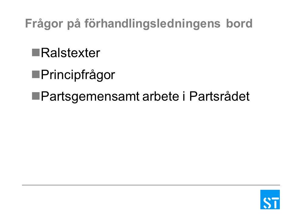 Frågor på förhandlingsledningens bord Ralstexter Principfrågor Partsgemensamt arbete i Partsrådet