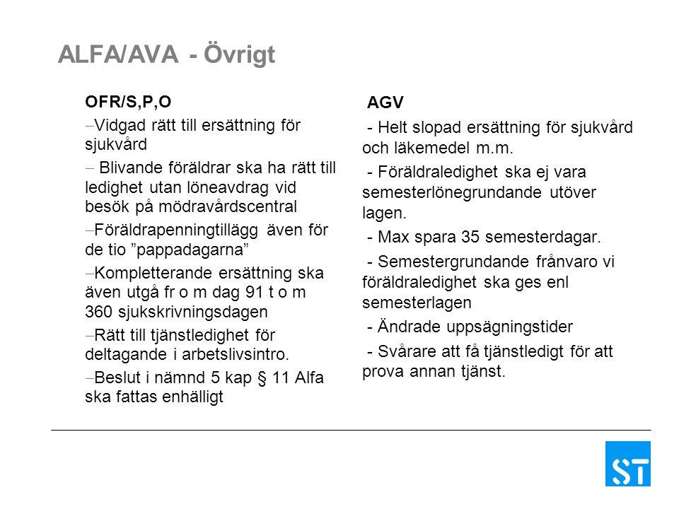 ALFA/AVA - Övrigt OFR/S,P,O  Vidgad rätt till ersättning för sjukvård  Blivande föräldrar ska ha rätt till ledighet utan löneavdrag vid besök på mödravårdscentral  Föräldrapenningtillägg även för de tio pappadagarna  Kompletterande ersättning ska även utgå fr o m dag 91 t o m 360 sjukskrivningsdagen  Rätt till tjänstledighet för deltagande i arbetslivsintro.