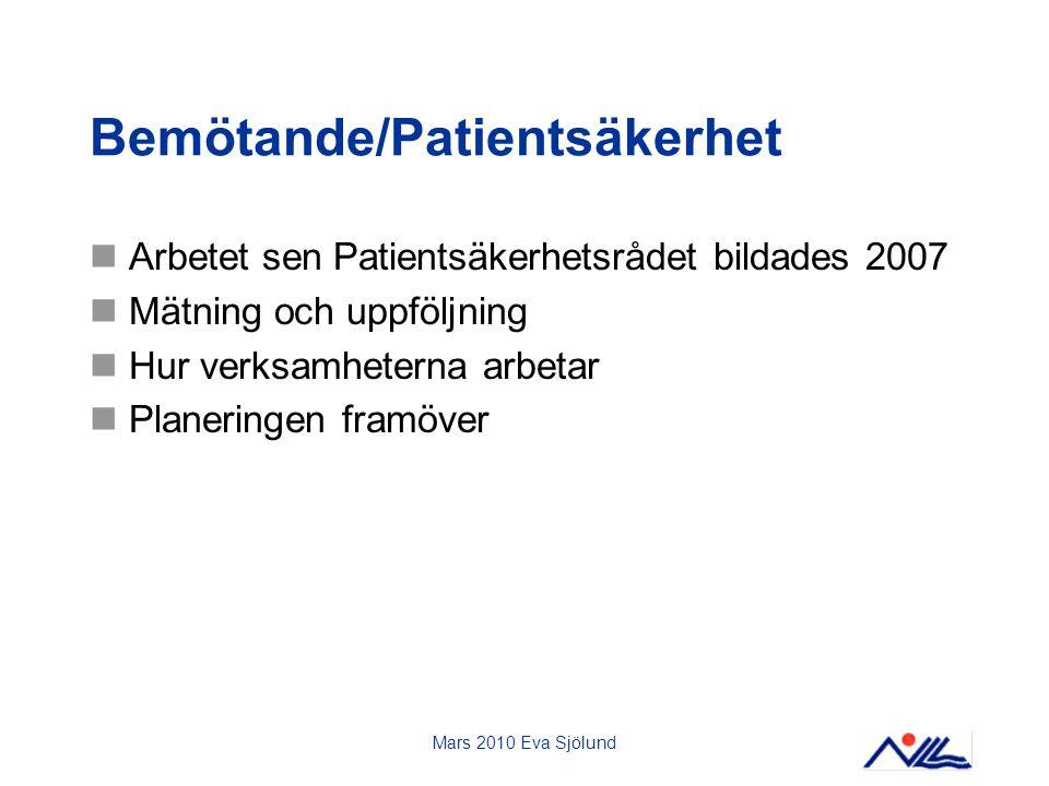 Mars 2010 Eva Sjölund Bemötande/Patientsäkerhet Arbetet sen Patientsäkerhetsrådet bildades 2007 Mätning och uppföljning Hur verksamheterna arbetar Planeringen framöver