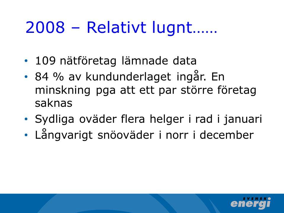 2008 – Relativt lugnt…… 109 nätföretag lämnade data 84 % av kundunderlaget ingår.