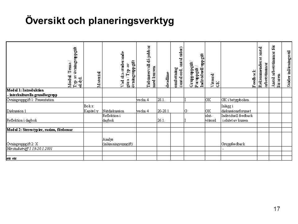 17 Översikt och planeringsverktyg