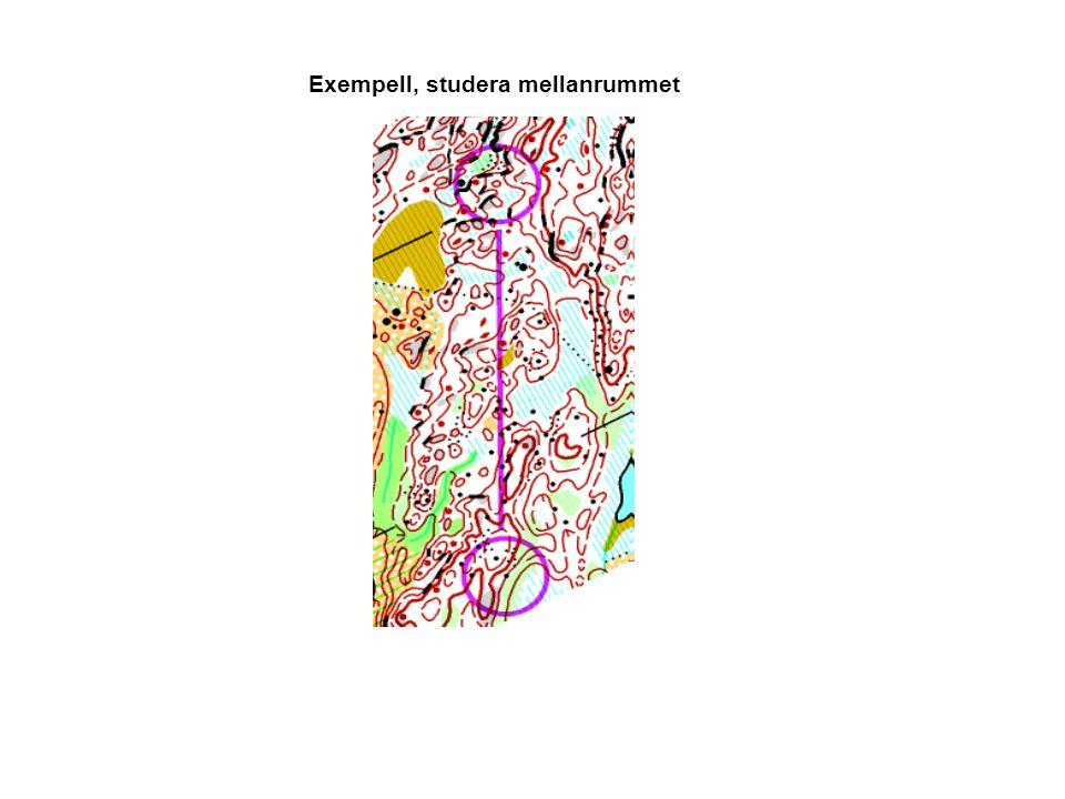 Exempell, studera mellanrummet
