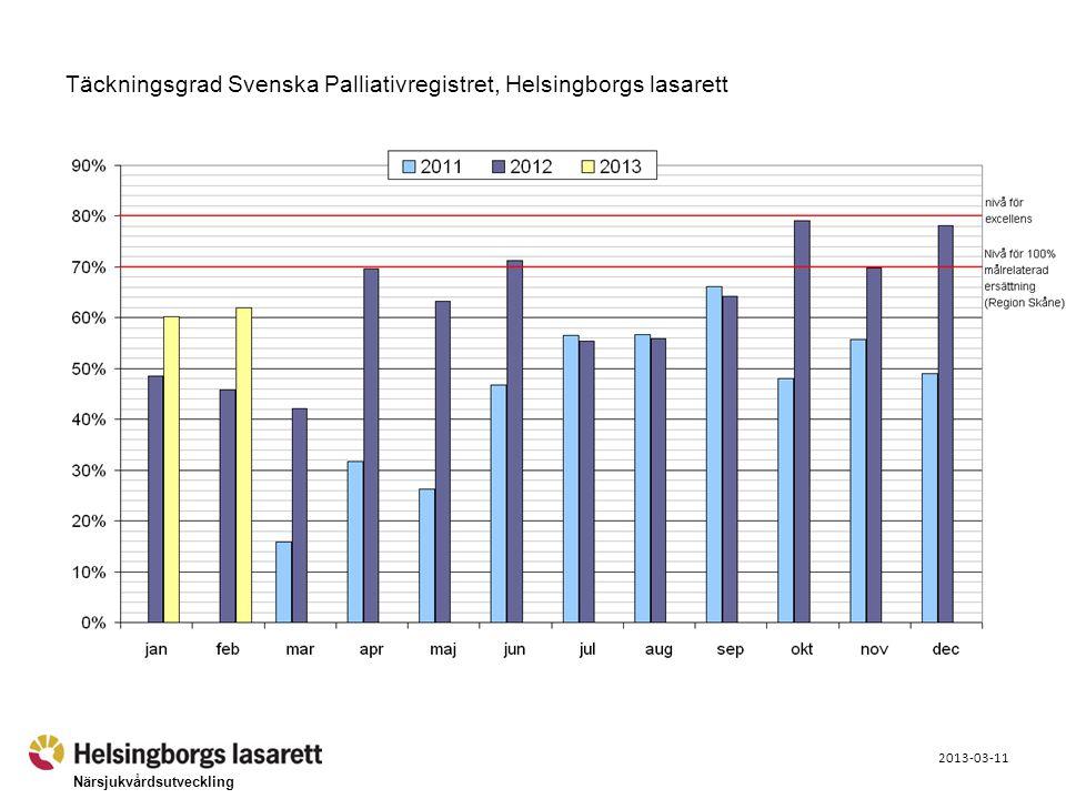 Närsjukvårdsutveckling 2013-03-11 Täckningsgrad Svenska Palliativregistret, Helsingborgs lasarett