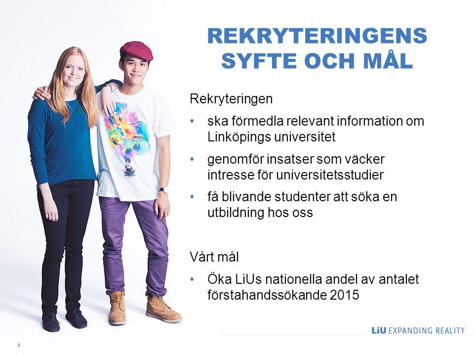 REKRYTERINGENS SYFTE OCH MÅL Rekryteringen ska förmedla relevant information om Linköpings universitet genomför insatser som väcker intresse för universitetsstudier få blivande studenter att söka en utbildning hos oss Vårt mål Öka LiUs nationella andel av antalet förstahandssökande 2015 3