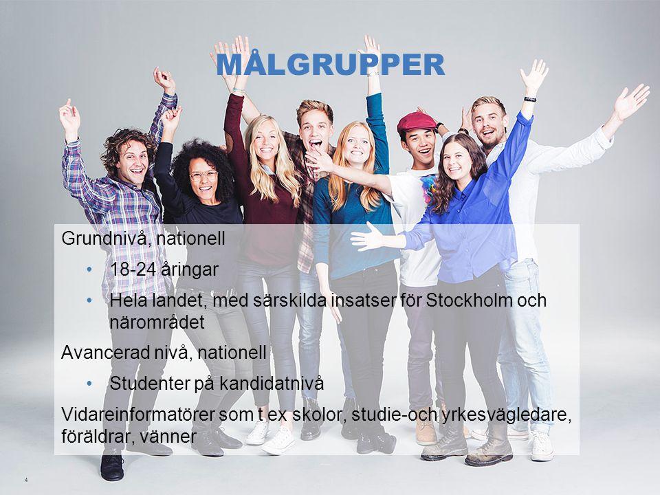 MÅLGRUPPER Grundnivå, nationell 18-24 åringar Hela landet, med särskilda insatser för Stockholm och närområdet Avancerad nivå, nationell Studenter på kandidatnivå Vidareinformatörer som t ex skolor, studie-och yrkesvägledare, föräldrar, vänner 4
