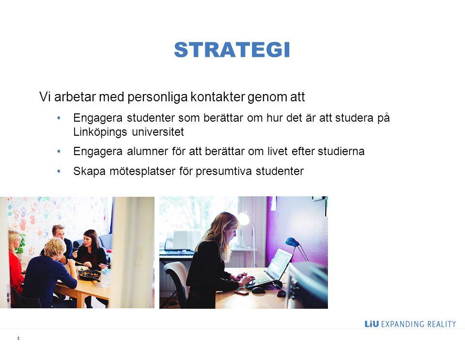 STRATEGI Vi arbetar med personliga kontakter genom att Engagera studenter som berättar om hur det är att studera på Linköpings universitet Engagera alumner för att berättar om livet efter studierna Skapa mötesplatser för presumtiva studenter 5