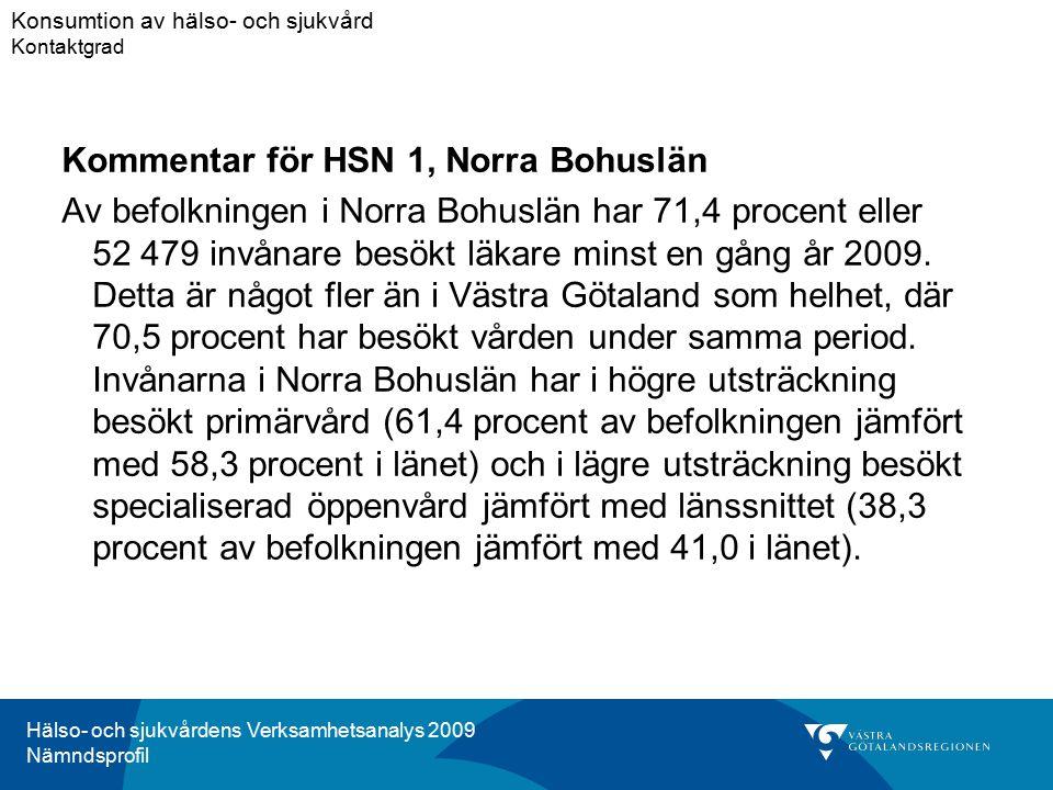 Hälso- och sjukvårdens Verksamhetsanalys 2009 Nämndsprofil Kommentar för HSN 1, Norra Bohuslän Av befolkningen i Norra Bohuslän har 71,4 procent eller 52 479 invånare besökt läkare minst en gång år 2009.