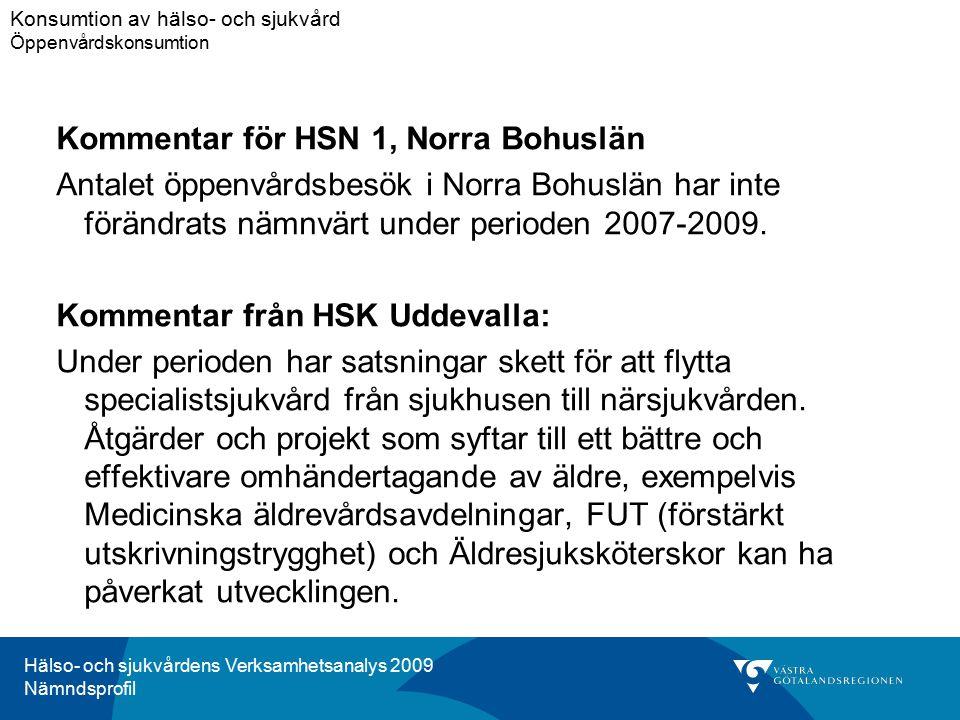 Hälso- och sjukvårdens Verksamhetsanalys 2009 Nämndsprofil Kommentar för HSN 1, Norra Bohuslän Antalet öppenvårdsbesök i Norra Bohuslän har inte förän