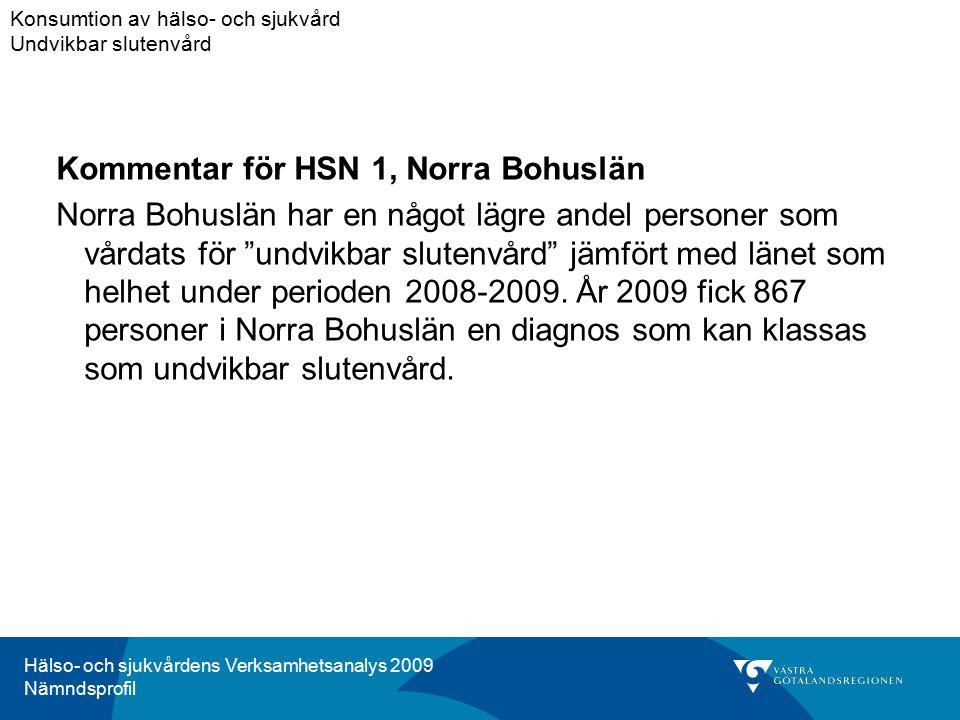 Hälso- och sjukvårdens Verksamhetsanalys 2009 Nämndsprofil Kommentar för HSN 1, Norra Bohuslän Norra Bohuslän har en något lägre andel personer som vårdats för undvikbar slutenvård jämfört med länet som helhet under perioden 2008-2009.