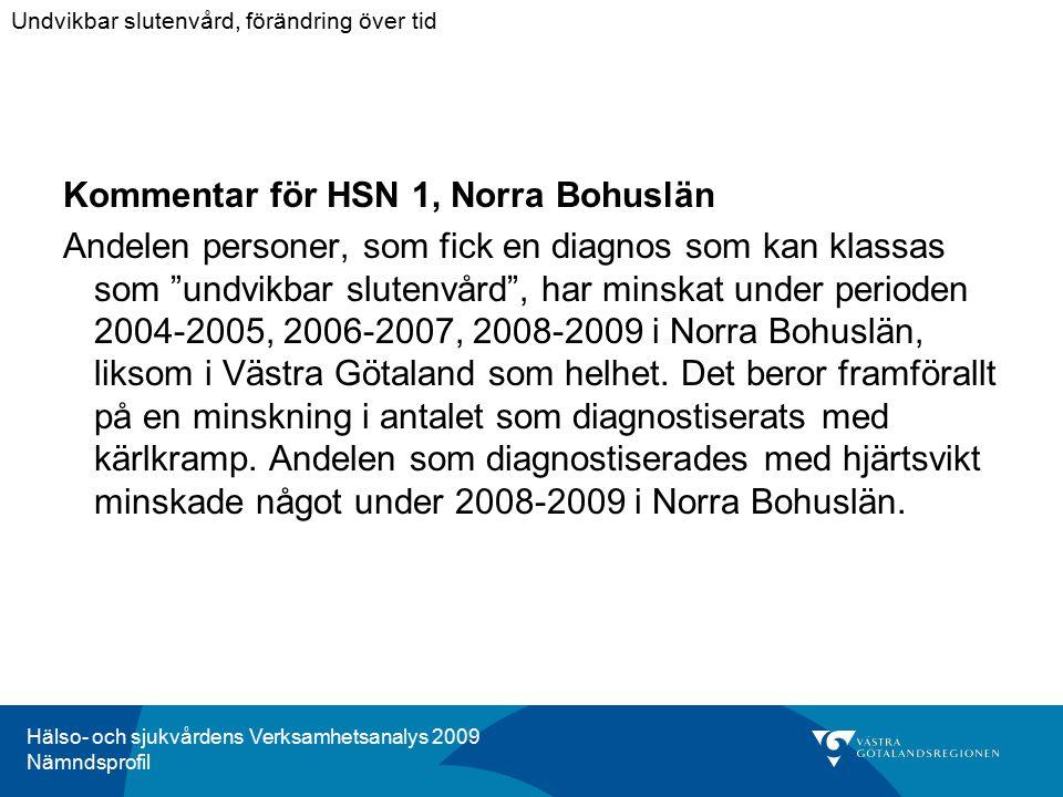 Hälso- och sjukvårdens Verksamhetsanalys 2009 Nämndsprofil Kommentar för HSN 1, Norra Bohuslän Andelen personer, som fick en diagnos som kan klassas som undvikbar slutenvård , har minskat under perioden 2004-2005, 2006-2007, 2008-2009 i Norra Bohuslän, liksom i Västra Götaland som helhet.