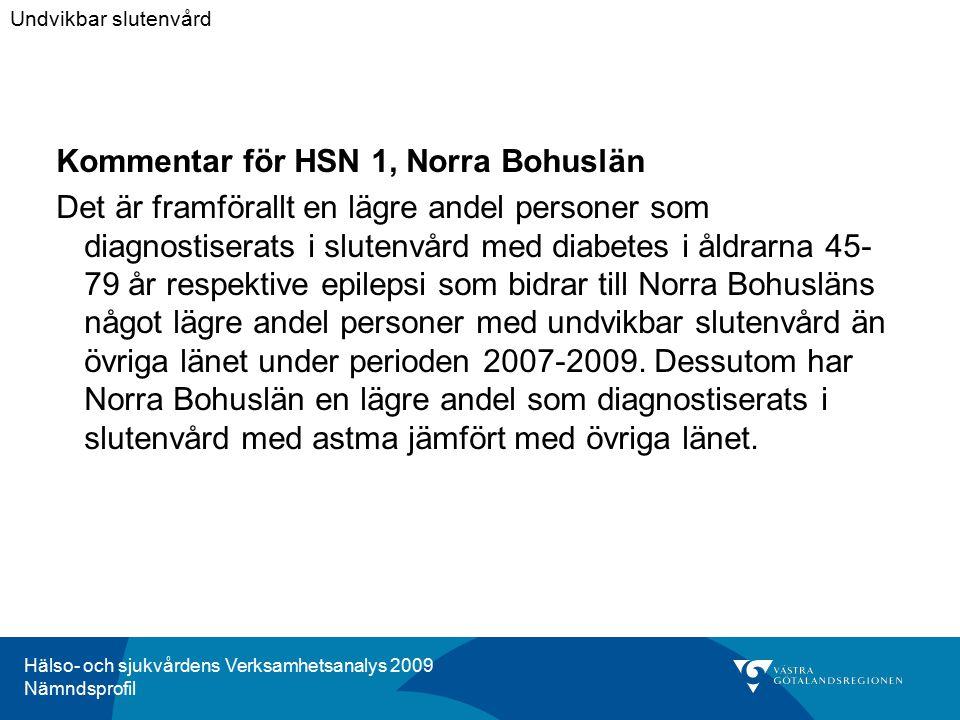 Hälso- och sjukvårdens Verksamhetsanalys 2009 Nämndsprofil Kommentar för HSN 1, Norra Bohuslän Det är framförallt en lägre andel personer som diagnostiserats i slutenvård med diabetes i åldrarna 45- 79 år respektive epilepsi som bidrar till Norra Bohusläns något lägre andel personer med undvikbar slutenvård än övriga länet under perioden 2007-2009.